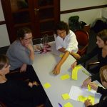 Team-Brainstorming Island
